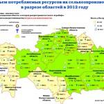 Инфографика «Объём потребляемых ресурсов на сельхозпроизводство в разрезе областей в 2012 году»