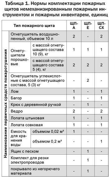 vopros-12