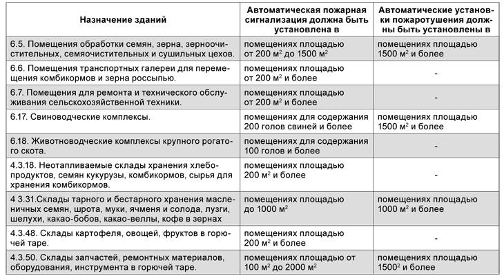 vopros-1-12