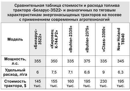 belarus3
