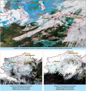 Распределение снежного покрова (3-в-1)