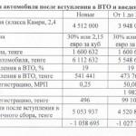 Новые машины в Казахстане могут подешеветь на 17 процентов