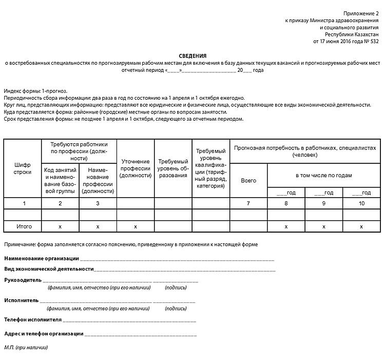 Рисунок 1. 1-прогноз – форма административного учета для представления сведений о востребованных вакантных рабочих местах и специальностях для включения в базу данных текущих вакансий и прогнозируемых рабочих мест.