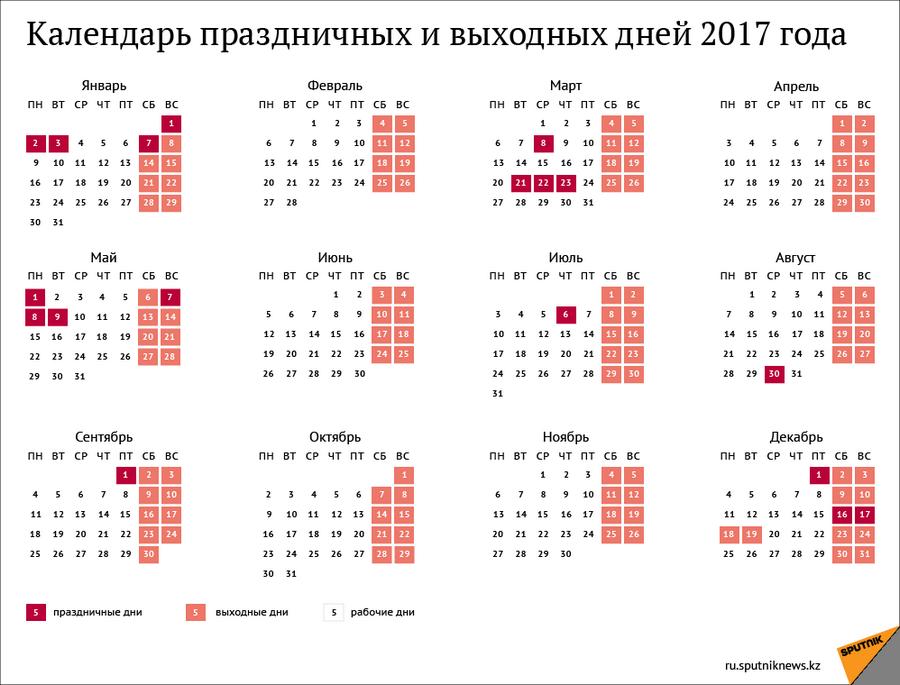 Лунный календарь за октябрь 1991