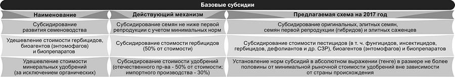 Нажмите на таблицу, чтобы увеличить её.