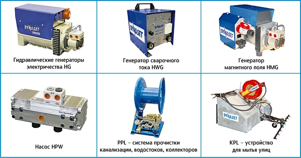 Продукция Dynaset-2