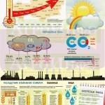 Инфографика «Изменение климата в Казахстане»