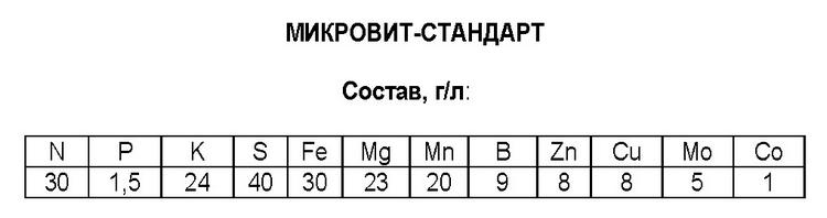 Состав Микровит-Стандарт