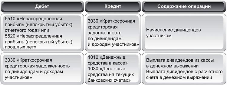 Tablica_vopros_1-2