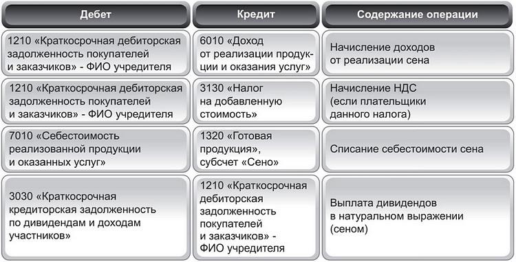 Tablica_vopros_1-3