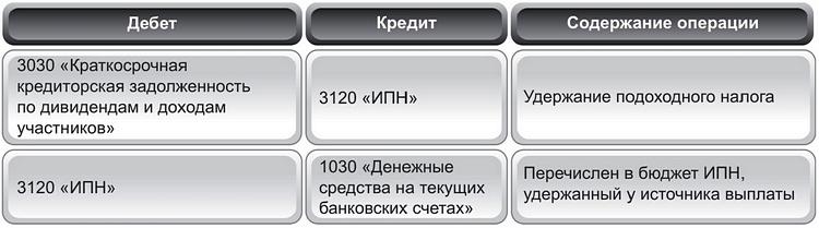 Tablica_vopros_1-4