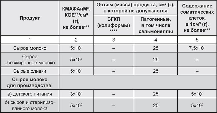 Таблица_продукт_Site
