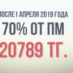 Как изменится соцпомощь в Казахстане с 1 апреля, показали на видео