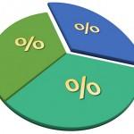 Кредиты под 2%. В Алматы запускают уникальную программу поддержки бизнеса